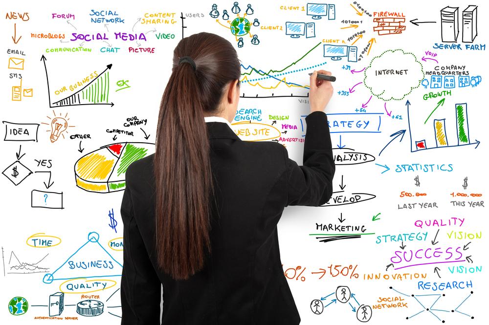 4 hoạt động quan trọng nhất tạo nên chiến dịch Digital Marketing thành công