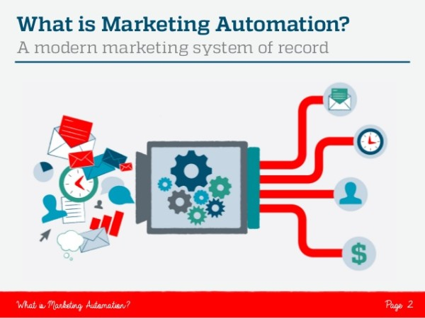 marketing-automation online marketing