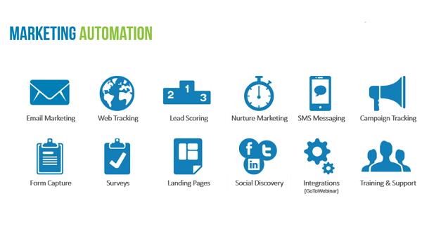 online marketing marketing-automation