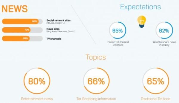 marketing insight5