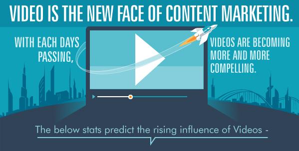 video ads online marketing