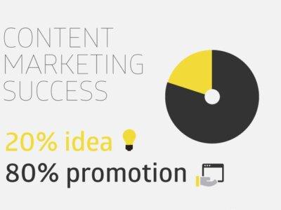 content marketing1