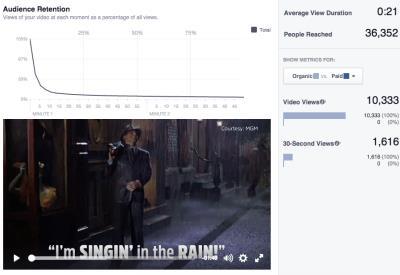 video quang cao facebook2